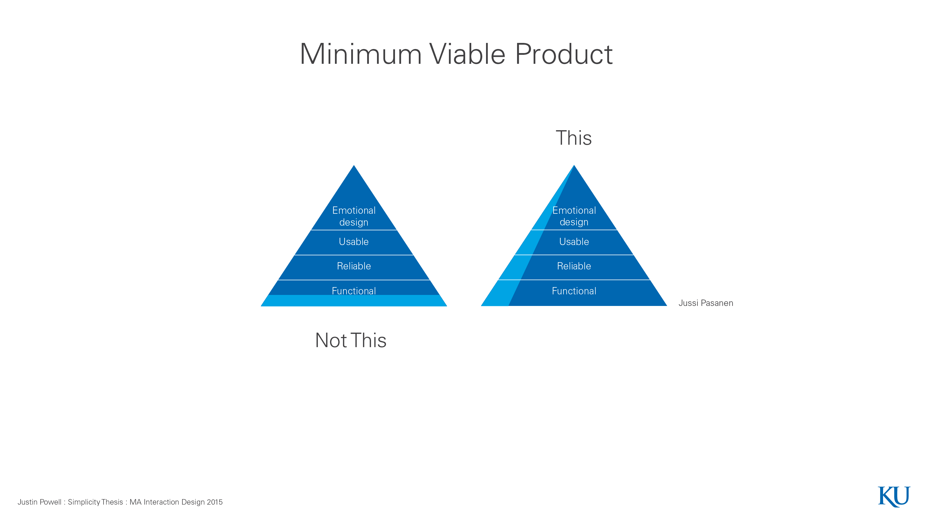 Minimum Viable Product (with emotion)