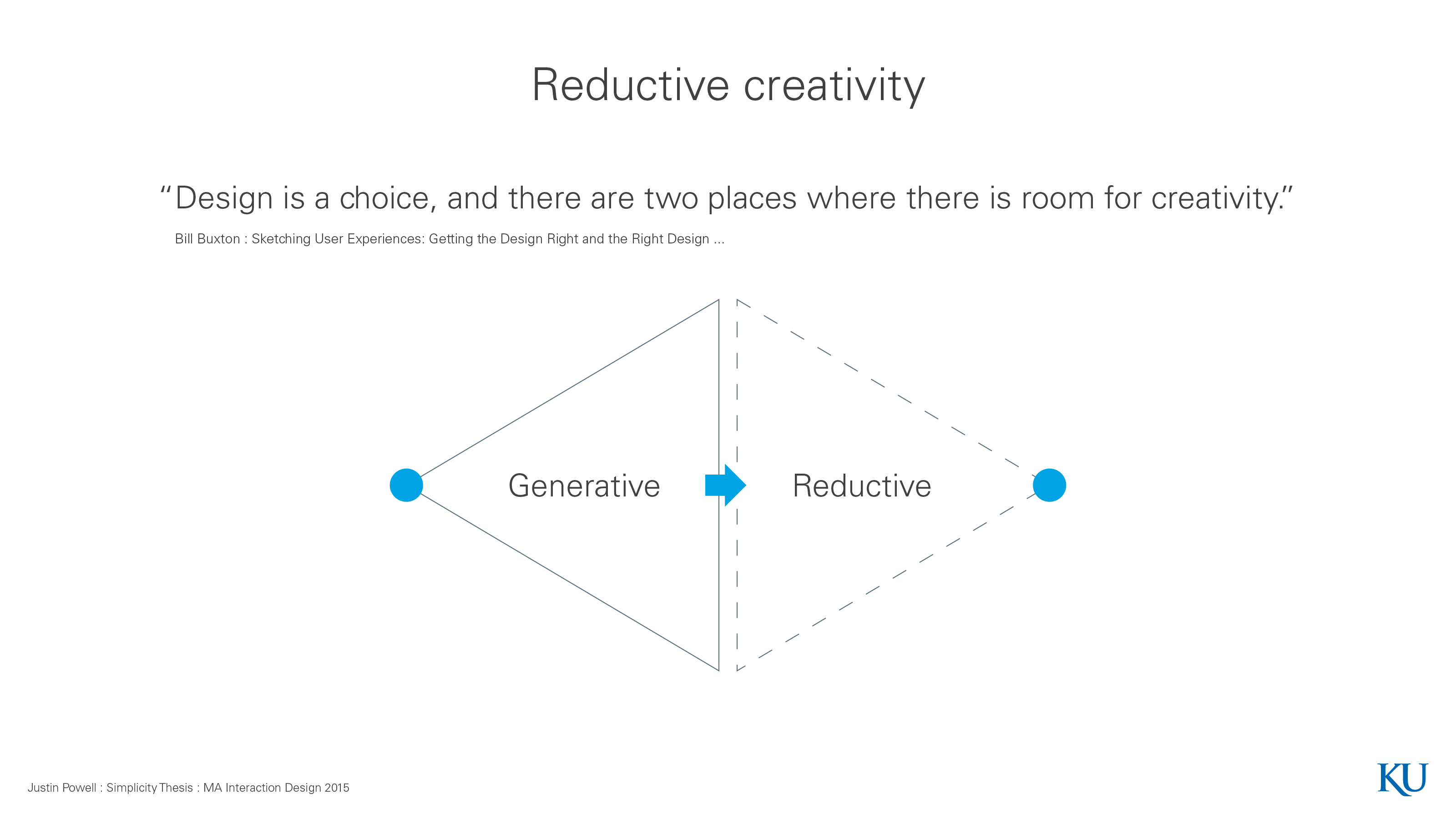 Reductive Creativity
