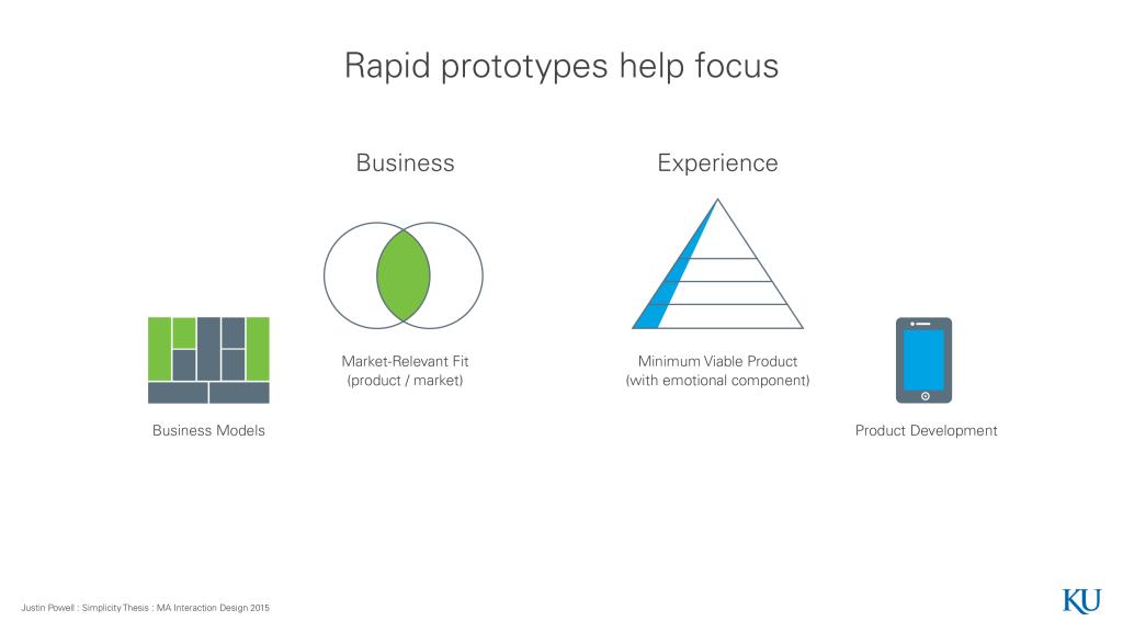Thesis-Presentation_150505_prototype - biz and design2