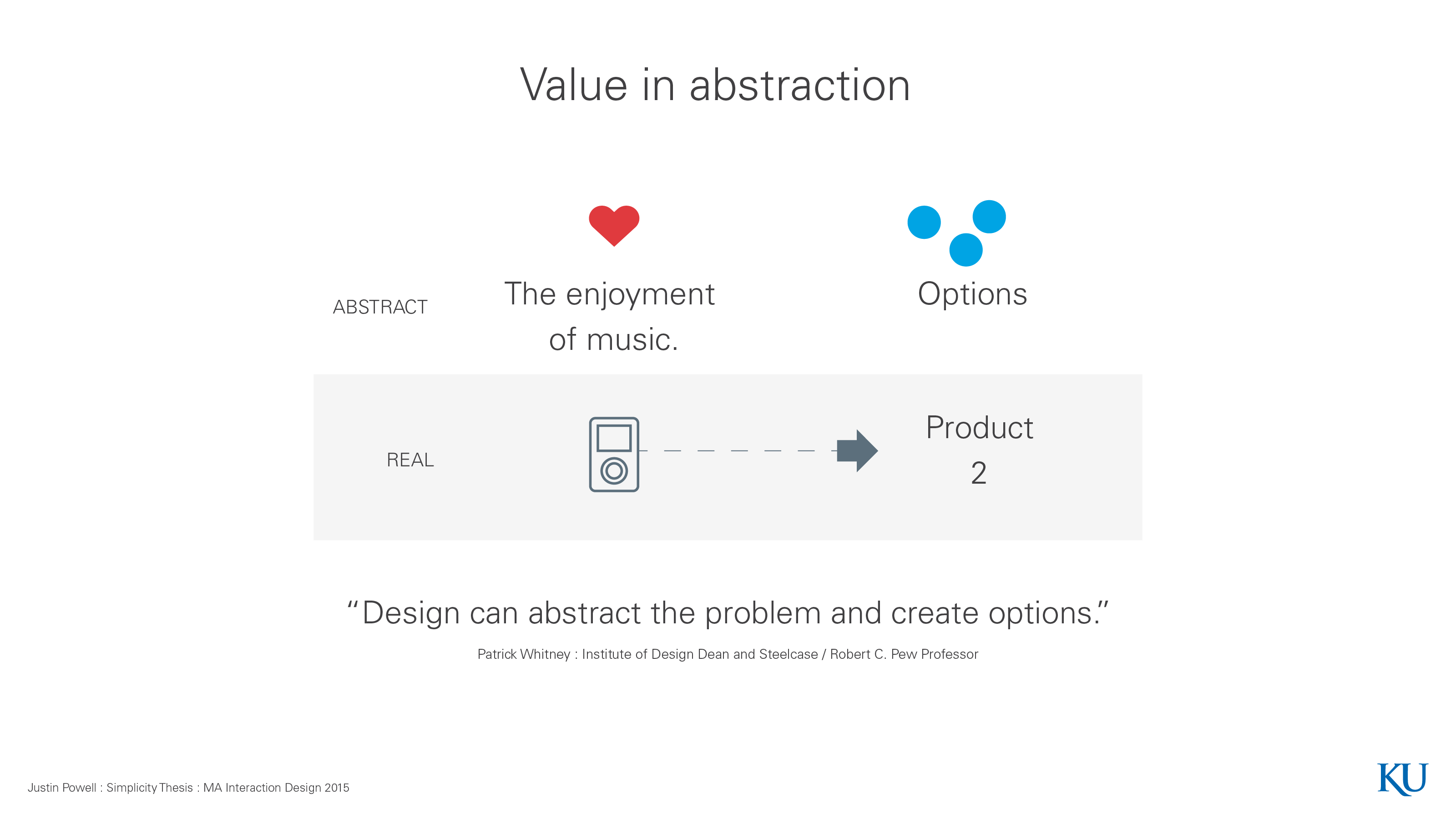 Abstraction for Innovation